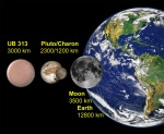 ub313_pluto_earth